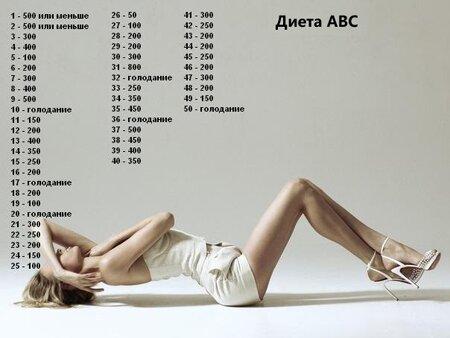 Таблица распределения калорий по дням
