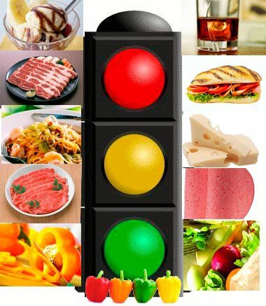 Диета abc сбалансированная или Светофор