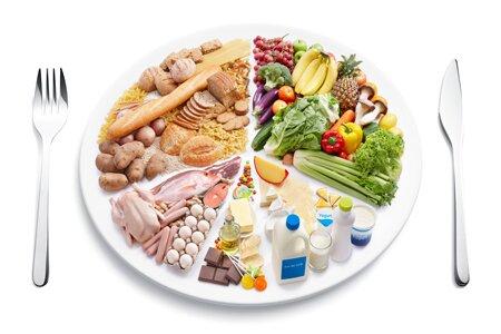 Питание: «мы есть то, что мы едим»