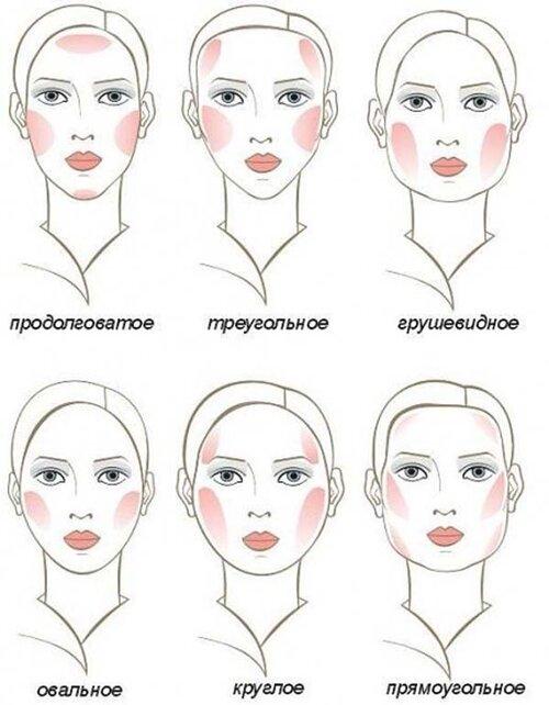 Коррекция разных форм лица с помощью косметики
