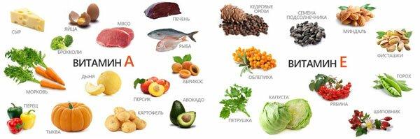 Нормализация питания и прием витаминов